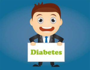 Could You Have Type 2 Diabetes And Not Even Know It?