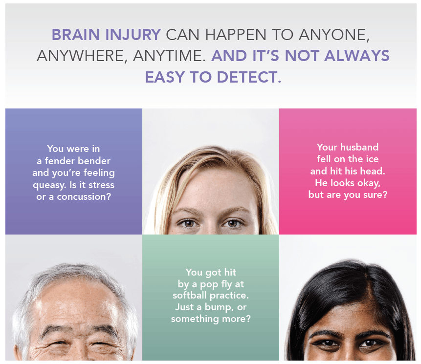 Head Injury Concussion In Car Accidents